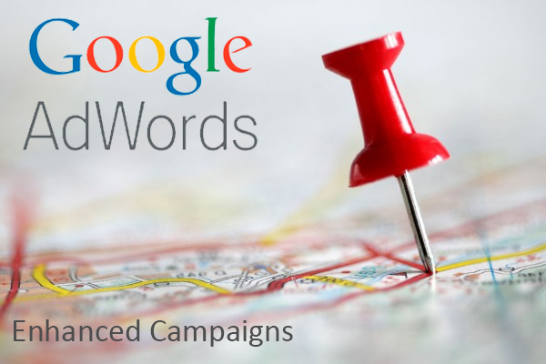 Googel Adwords Coocnecto